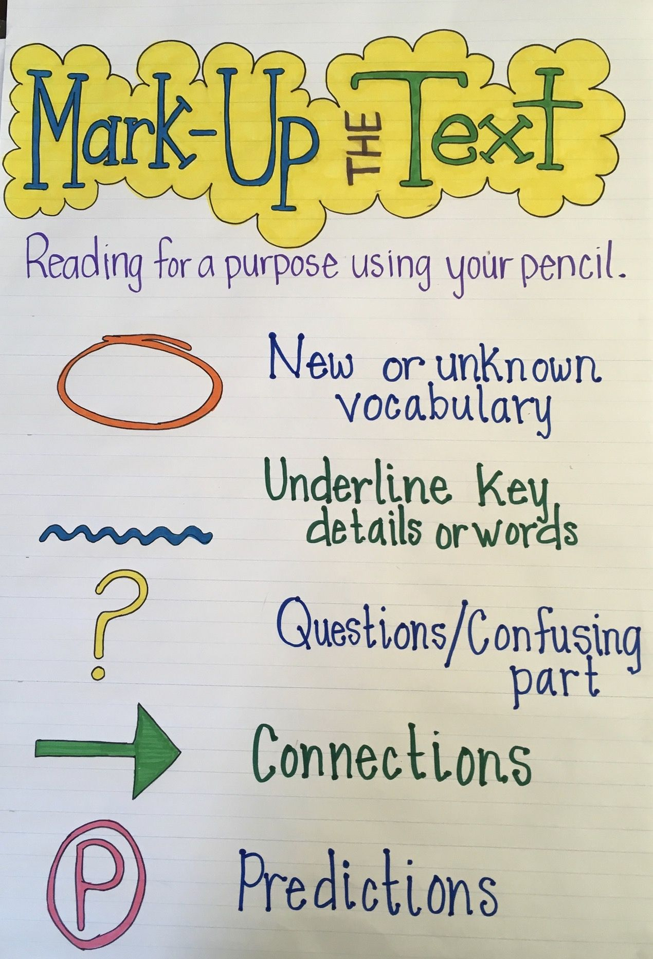 Annotating text anchor chart for kindergarten or first