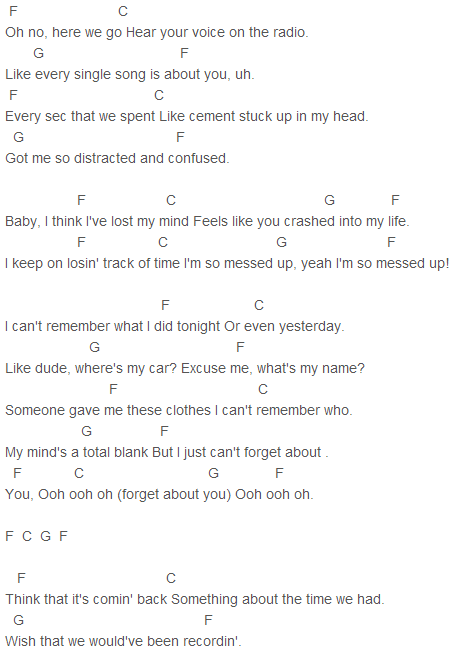 R5 I Cant Forget About You Chords Ukulele In 2018 Pinterest