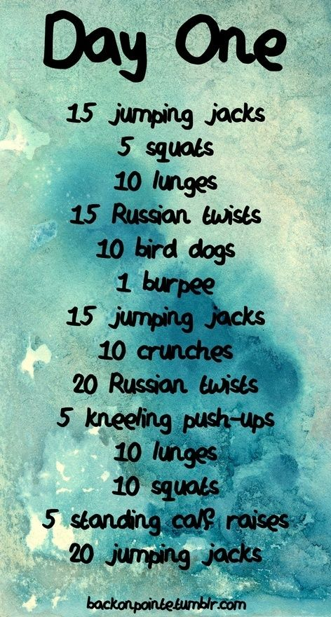 One Week Intensity Workout fitness flat-abs fitness