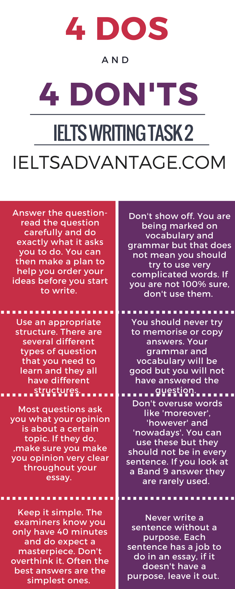 ielts writing tips infographic jroozinternational com these are ielts writing tips for people doing the academic paper but you will also them useful for the general paper most of these tips are for ielts