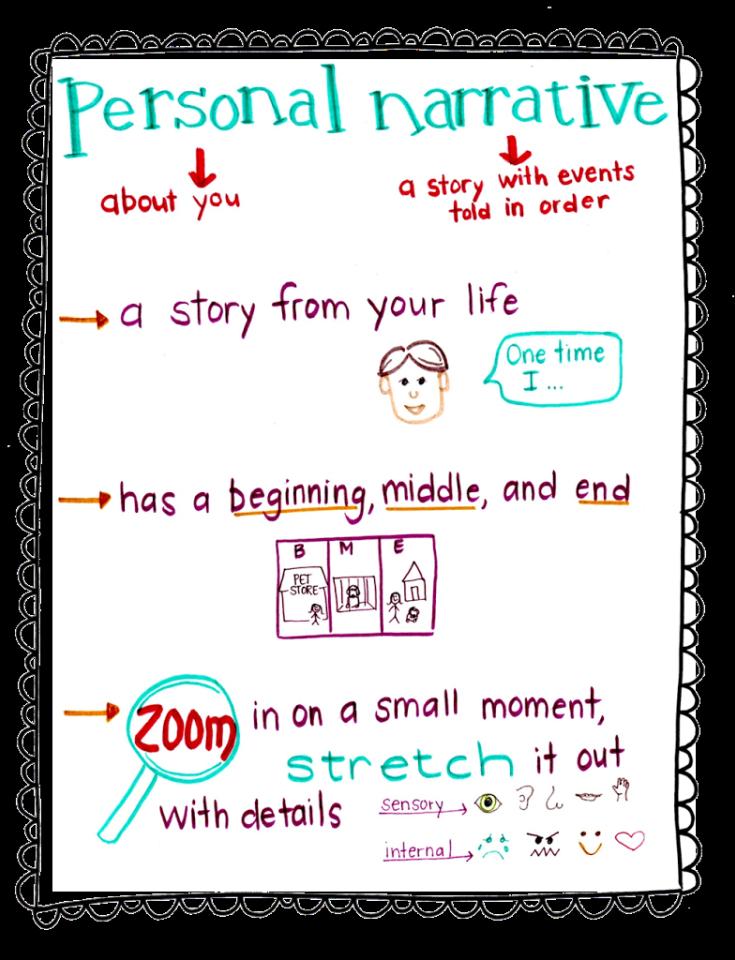 003 Personal Narrative Writing Personal narrative writing
