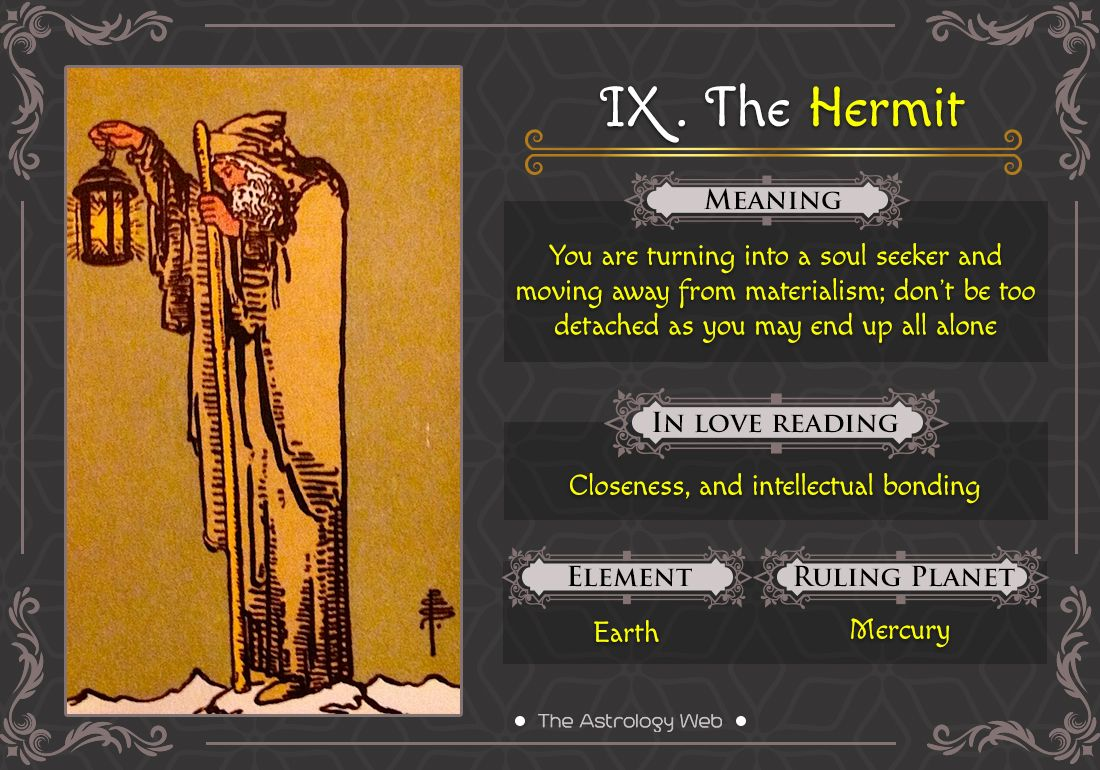 The Hermit Tarot Card Upright And Reversed Meaning Reading In Love What Does The Hermit Card Mean In Past The Hermit Tarot Tarot Card Meanings Tarot Meanings