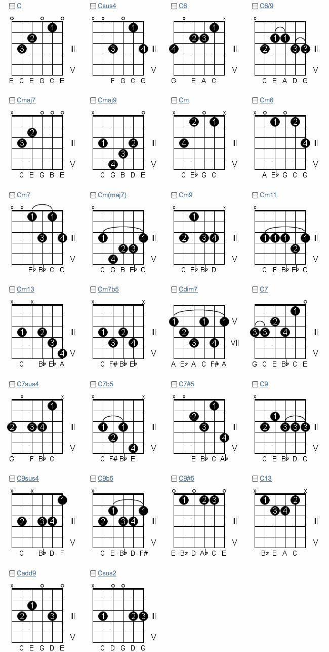 advanced guitar chords music classroom in 2019 guitar guitar strings guitar chords. Black Bedroom Furniture Sets. Home Design Ideas