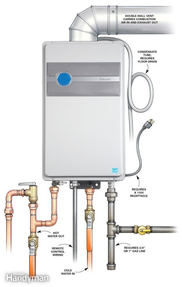 Choosing a new water heater water house and construction