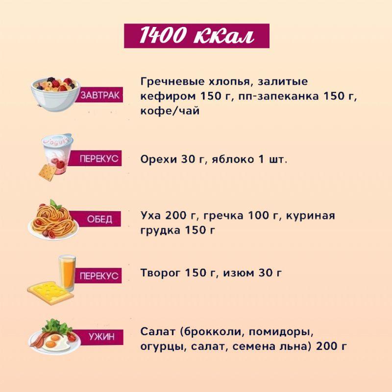 Как разработать программу питания чтобы похудеть