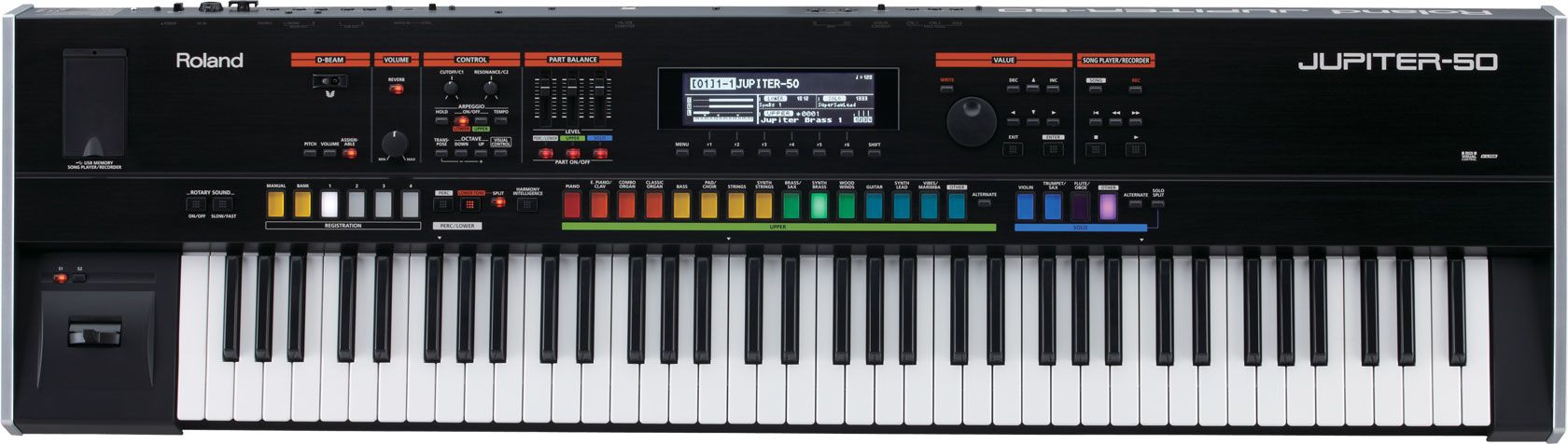 Been a while since I bought a Roland keyboard    maybe time