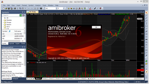 AmiBroker 6 0 Full Patch + Serial Number Free Download
