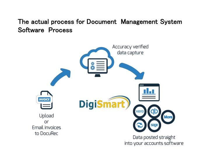 What is the Actual process of Document management system software - email invoices