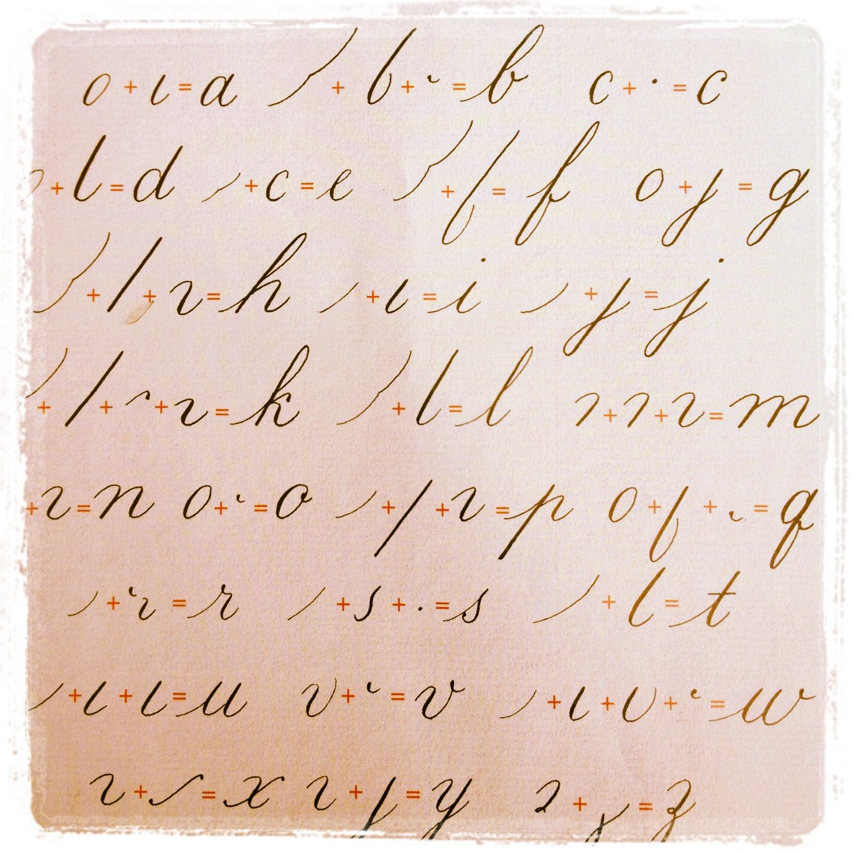 Cursive / Script alphabet broken down into pieces • Jill Groeber and Laura Normandin