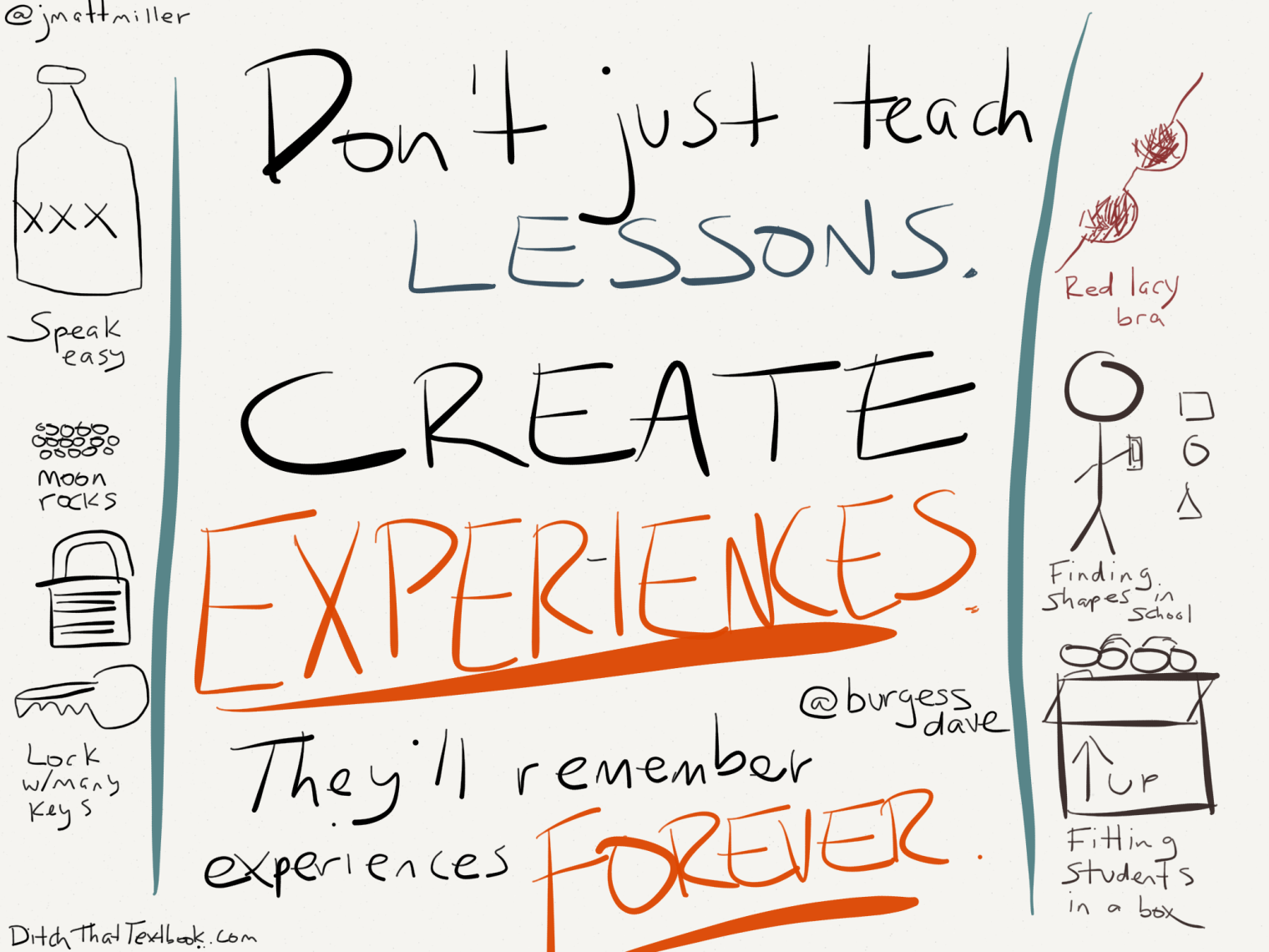 Visual Notetaking And Focusing On Big Ideas Ditch That Textbook Teach Like A Pirate Experiential Learning Notetaking
