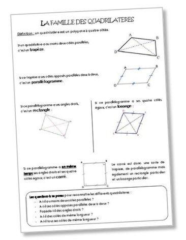 Famille Des Quadrilateres Cm Quadrilatere Mathematiques Activites Mathematiques