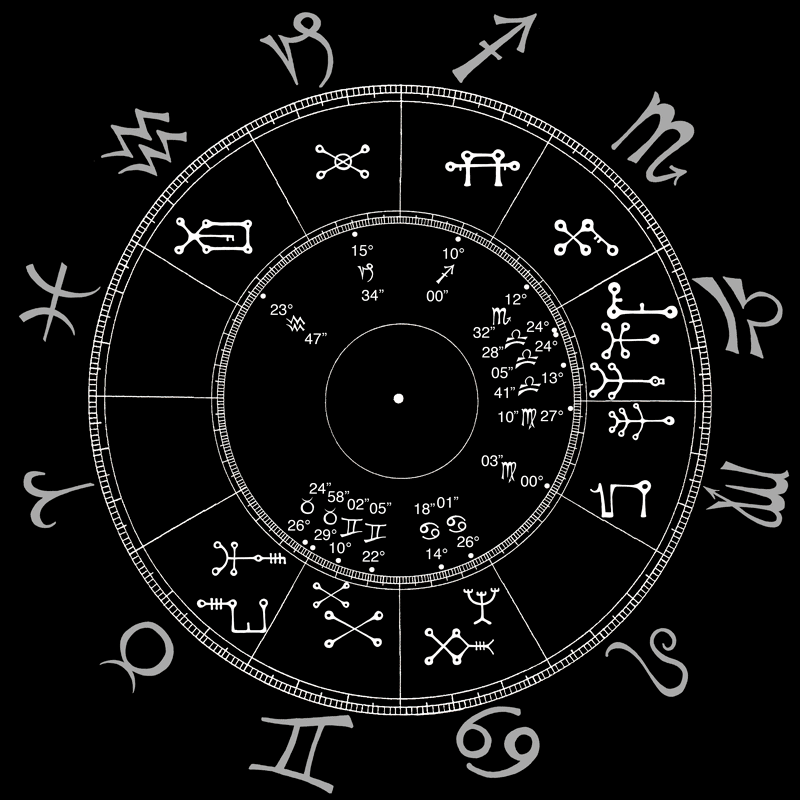 Behenian Fixed Star Font – Stars of Wonder | Astrology for