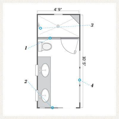 a bath thats still narrow but brighter and airier small bathroom floor planssmall