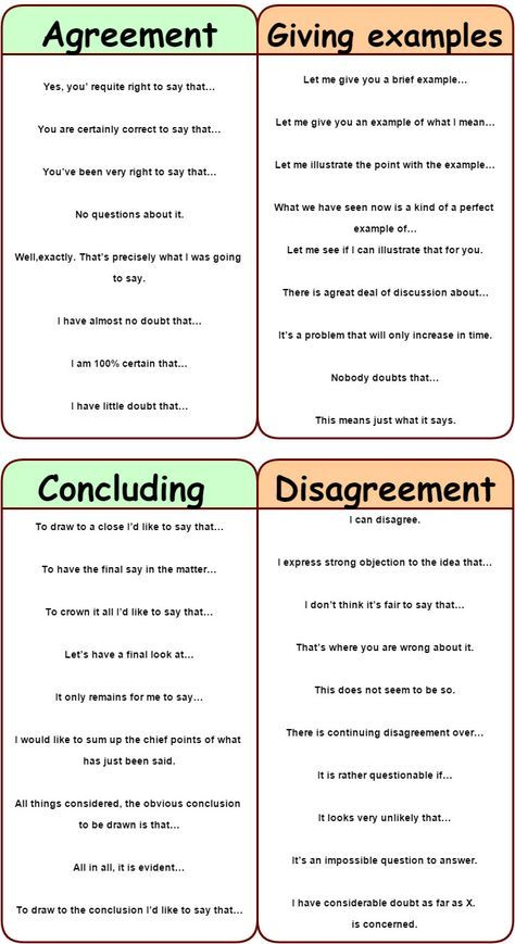 Useful Phrases Opening Continuing Opinion Contrasting Agreement