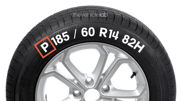 Tire Size Explained What Do All The Numbers Mean Car News