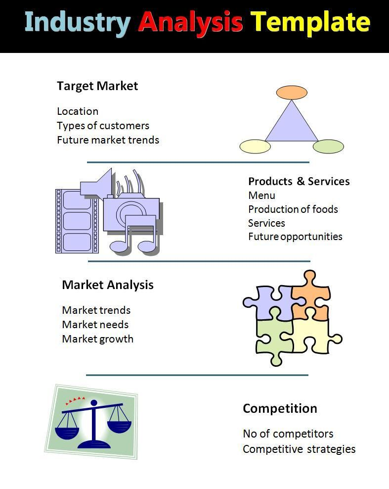 Collection of Solutions for Competitive Market Analysis Template