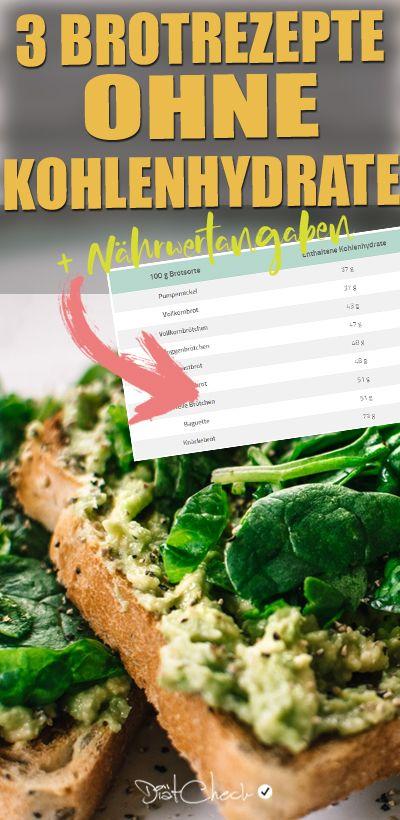 Photo of Brot ohne Kohlenhydrate – 3 Low Carb Rezepte & Nährwerte!