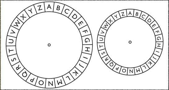Inventive image throughout printable cipher wheel