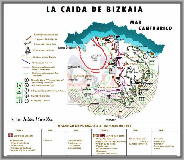Ofensiva sobre Bizkaia; caida de Bizkaia. #Gernika #guerracivil