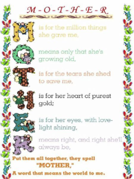 Mothers Day Message Quotes Mothers Day Messages Sayings | Ma