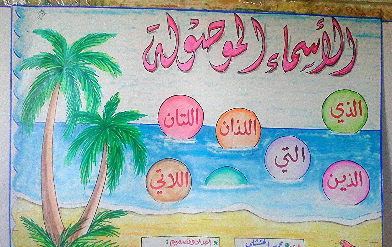 قواعد نحوية الاسماء الموصولة Learning Arabic School Activities Teach Arabic