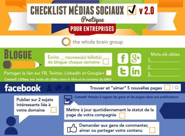#Checklist #social media pour les entreprises