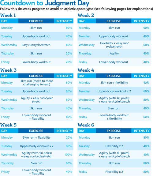 ski training program mens health magazine yahoo7