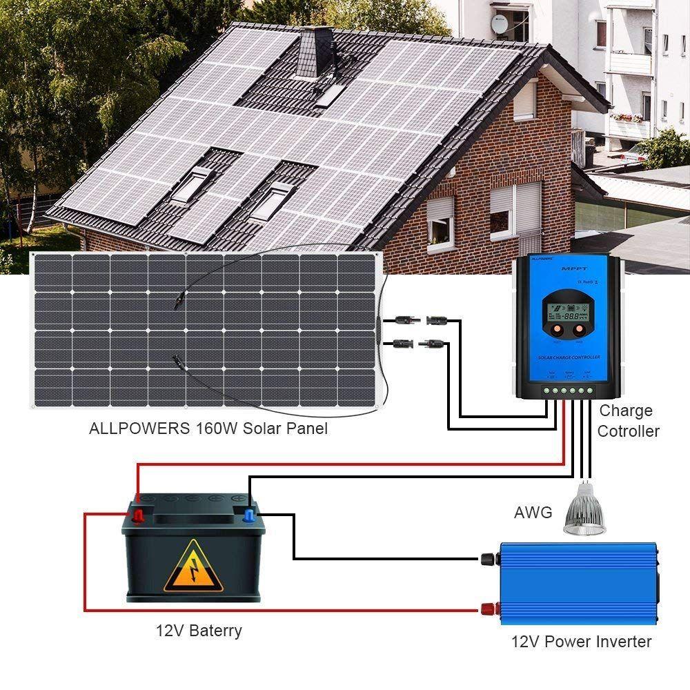 Allpowers 160w 18v 12v Solar Panel Monocrystalline Lightweight Flexible Solar Charger With Mc4 Connector Etfe Layer Solar Panels Solar 12v Solar Panel