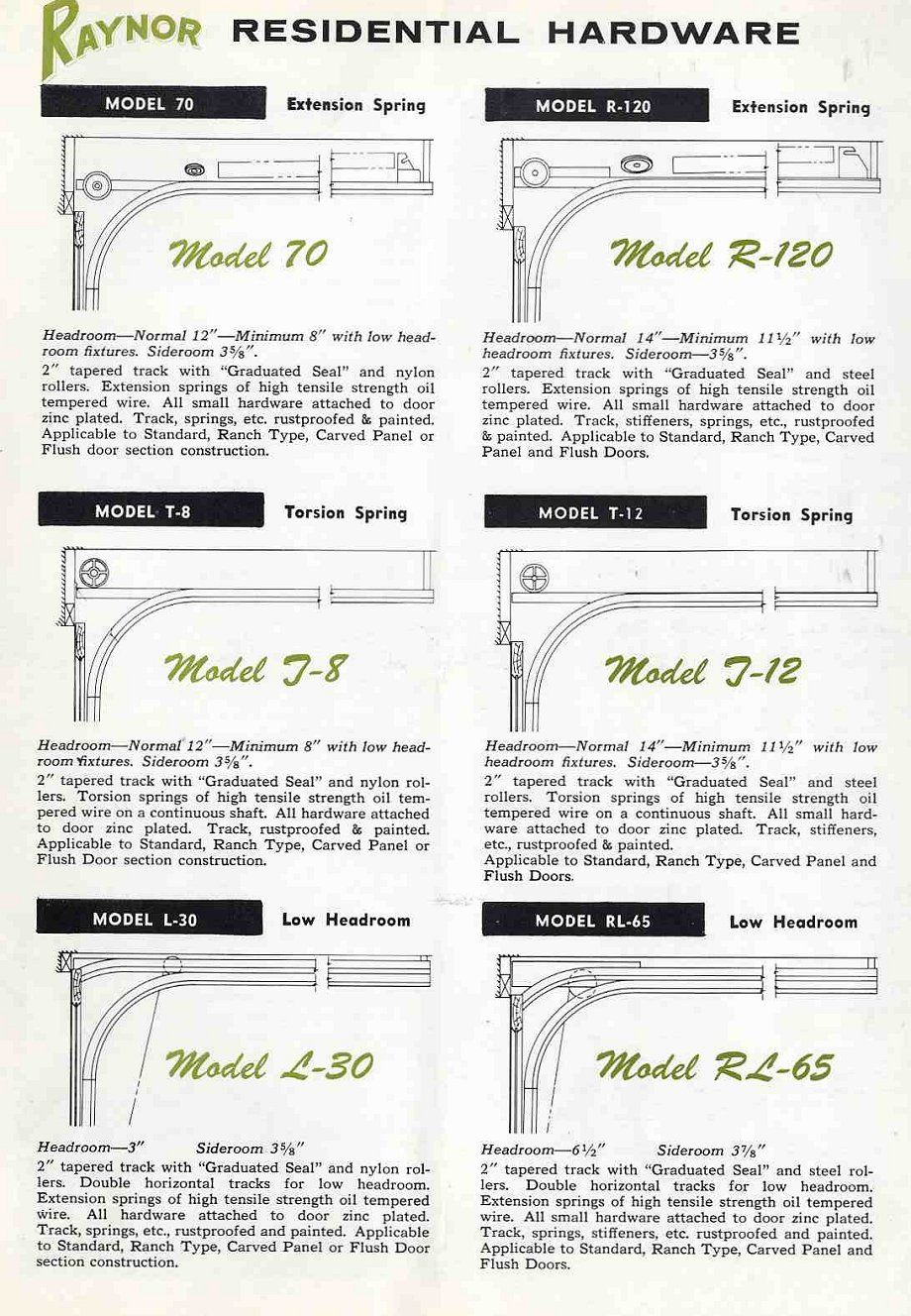 6 Pages Of Ideas For Garage Doors From The 1950s Retro Renovation Garage Decor Garage Doors