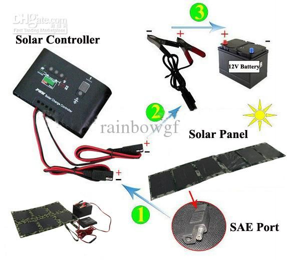 60w Solar Power Kit 60 Watt Folding Monocrystalline Silicon Solar Cells Regulator Controller 12v Laptop Charger Agl Solar Panels Cheap Solar Panels Canada Fr Solar Power Kits Laptop Charger Cheap Solar Panels