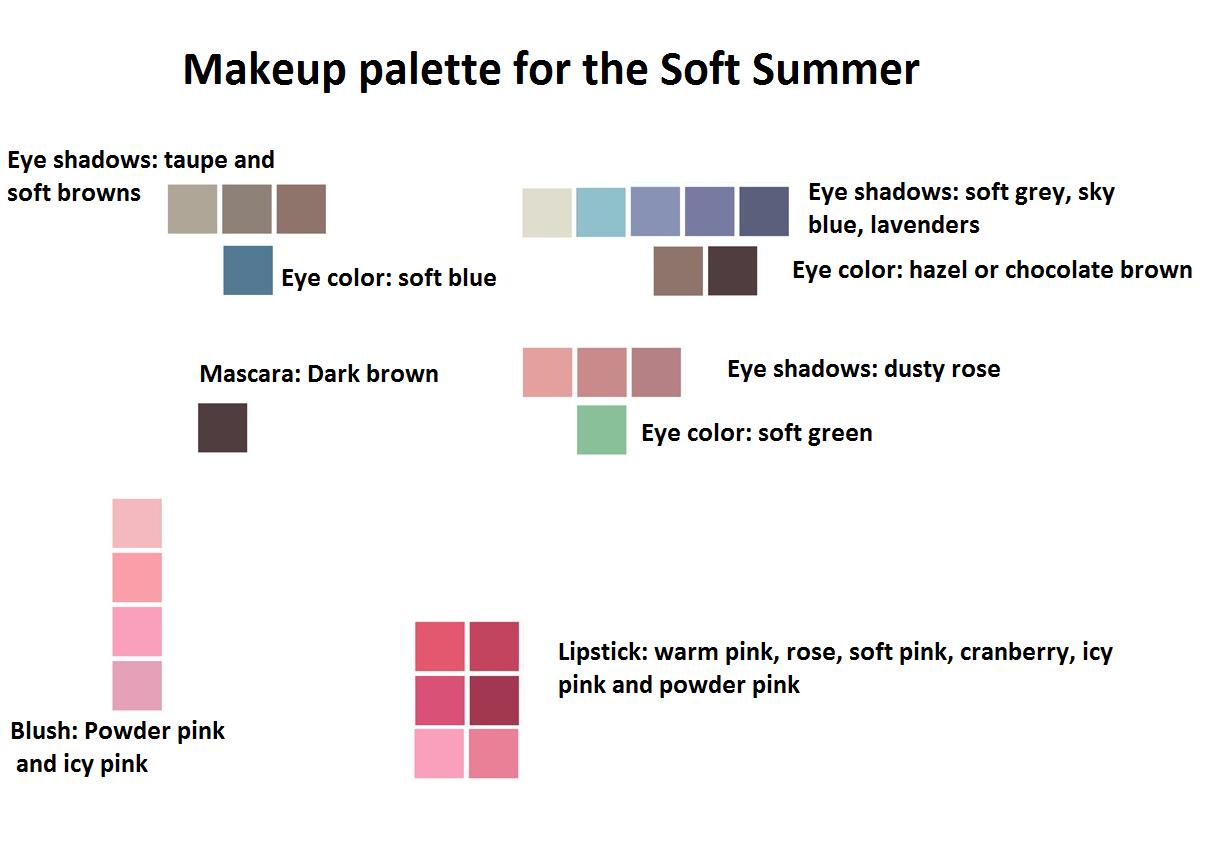 Soft Summer Makeup Palette Soft Summer Palette Soft Summer Makeup Soft Summer Colors