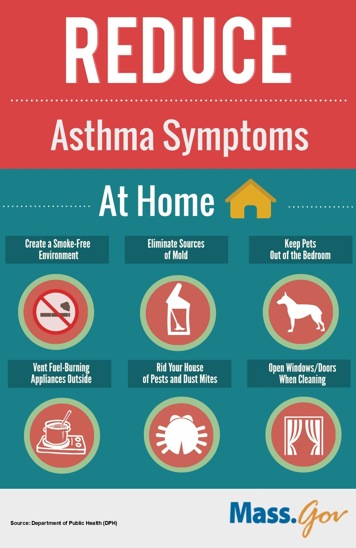 What to Do If You're Having an Asthma Attack Causes ...