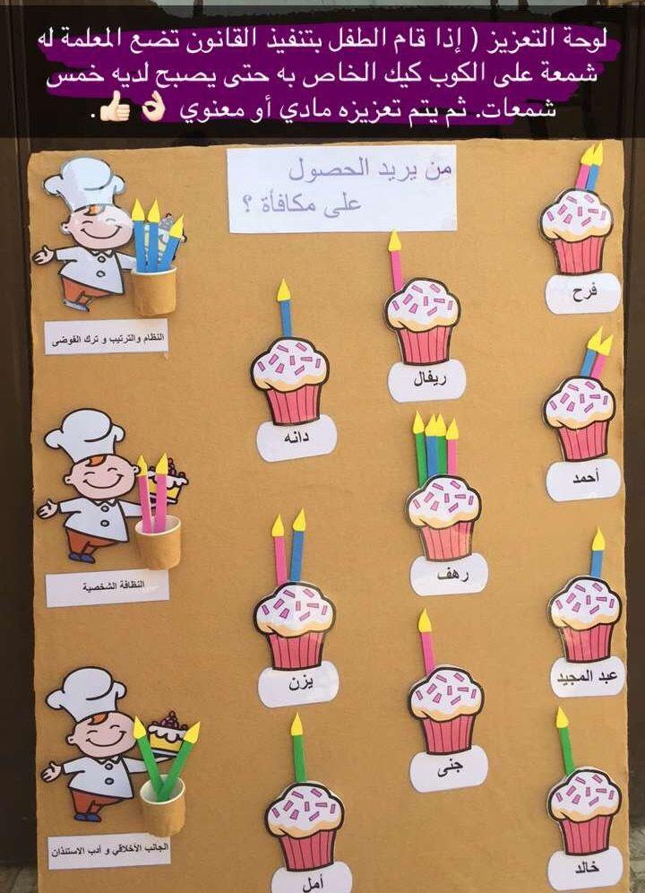 لوحة التعزيز إذا قام الطفل بتنفيذ القانون تضع المعلمة له شمعة على الكوب كيك الخاص به حتى يصبح لديه Islamic Kids Activities Kids Education Preschool Activity