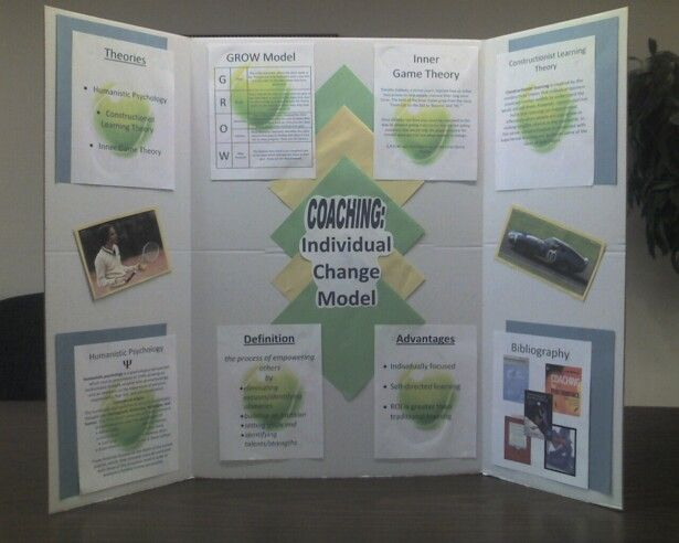 Gallery For Gt Creative Poster Board Presentations