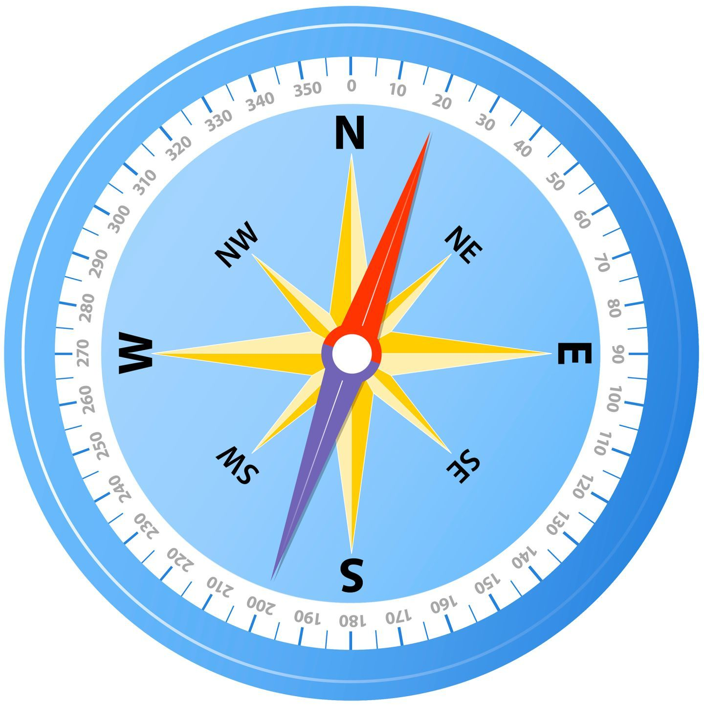 Day skipper online theory yachtmaster online course