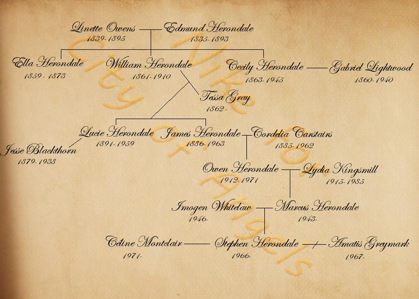 ShadowHunters albero genealogico
