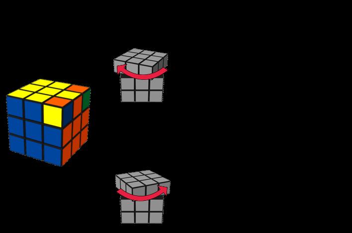 7 Pasos Para Una Solución Sencilla Del Cubo De Rubik Civilgeeks Com En 2021 Resolver Cubo De Rubik Cubo Rubik Rubik
