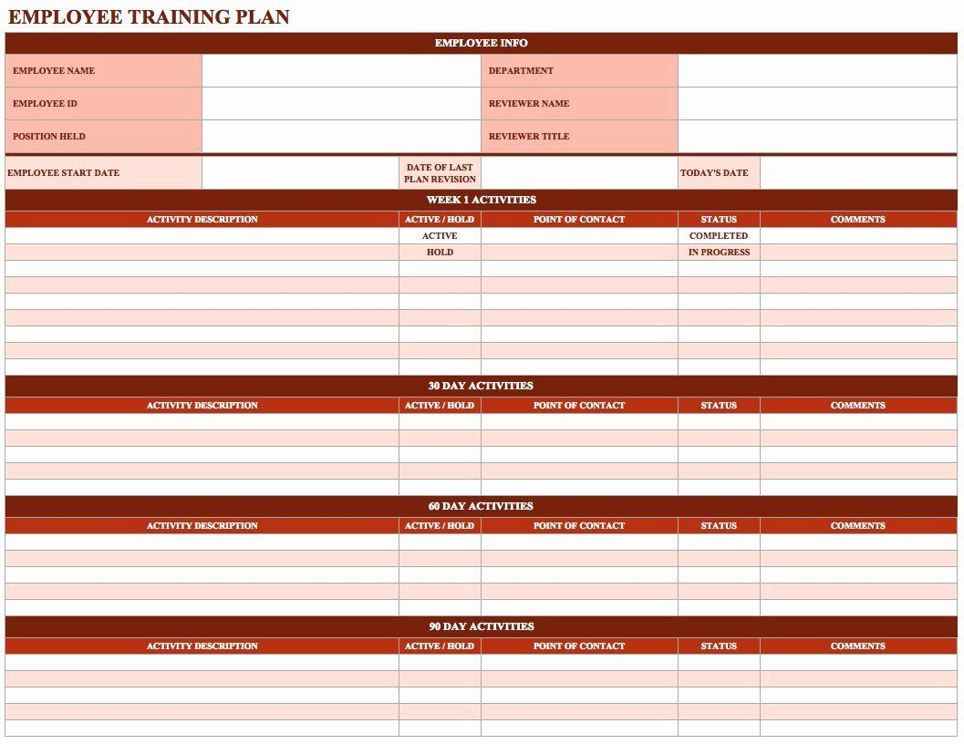 Employee performance tracking template excel luxury free