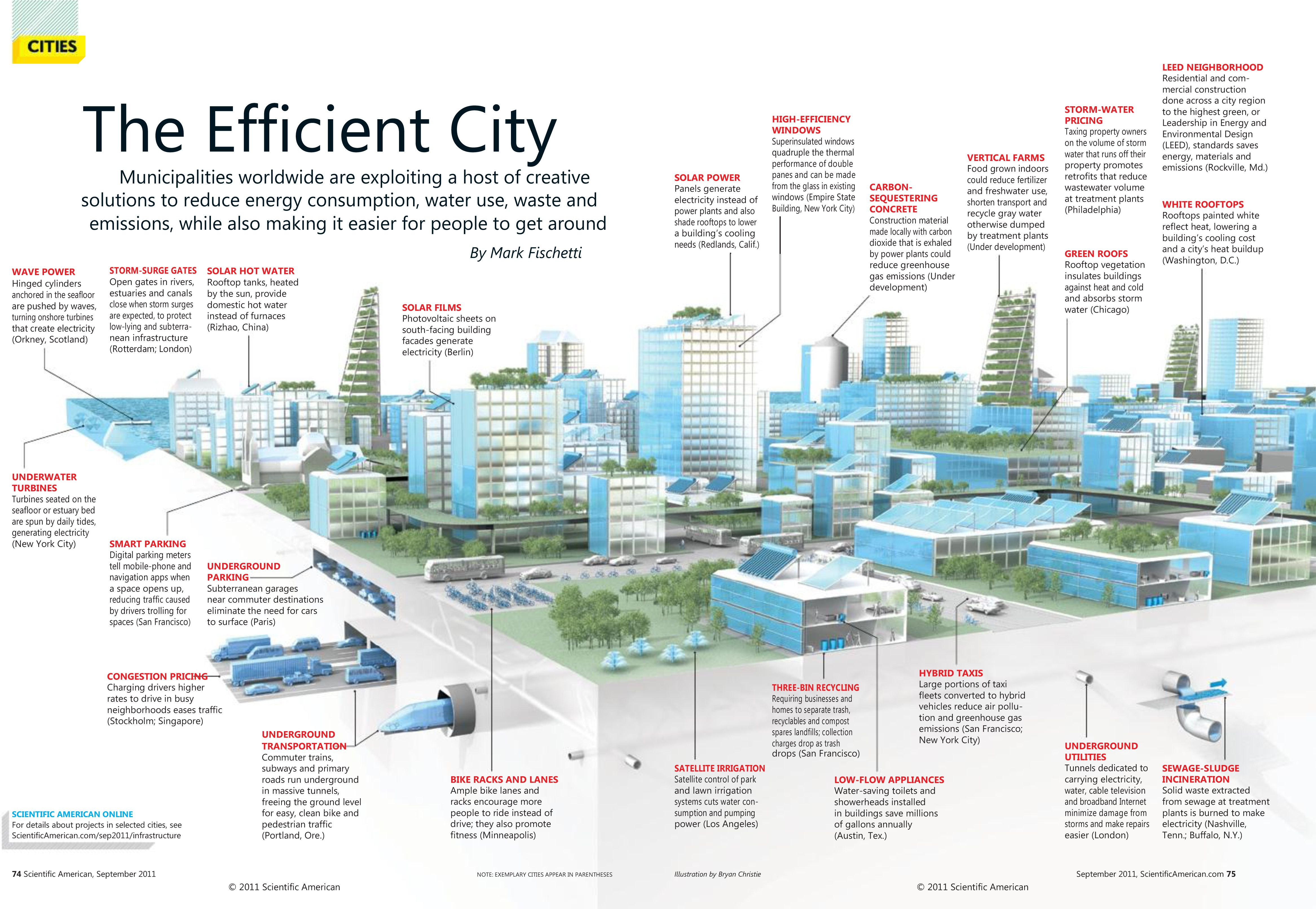 Scientificamerican theefficientcity g