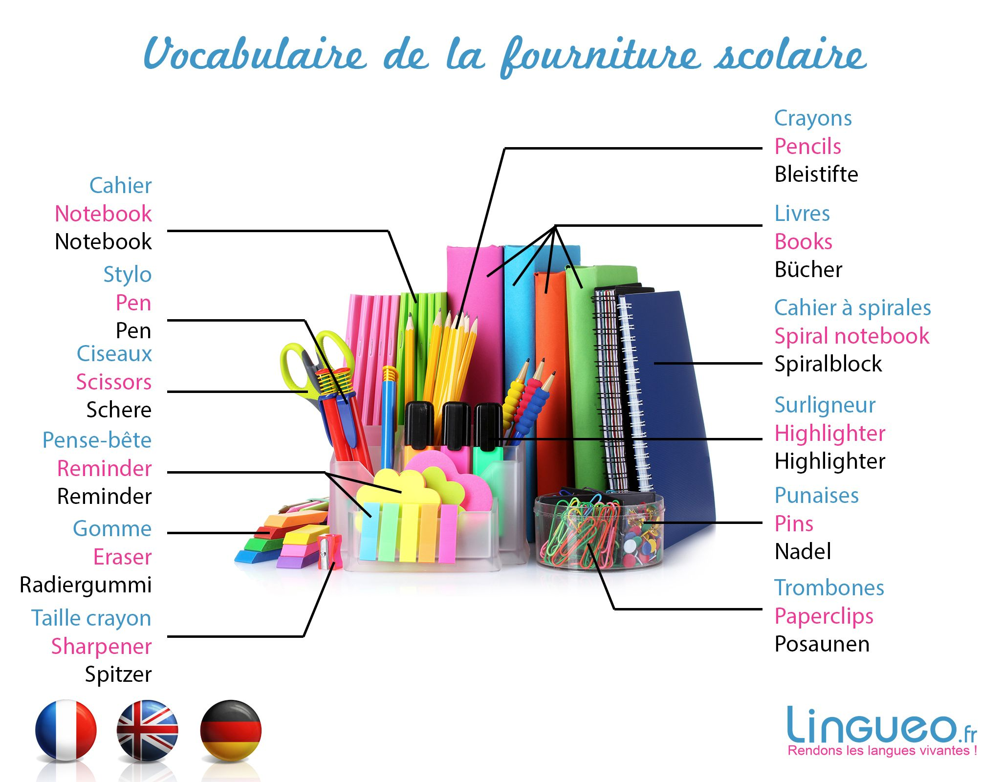 vocabulaire des fournitures scolaires en fran ais anglais et allemand fran ais 3 pinterest. Black Bedroom Furniture Sets. Home Design Ideas