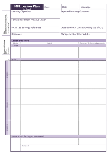 Mfl Lesson Plan Template Ks  Secondary Mfl