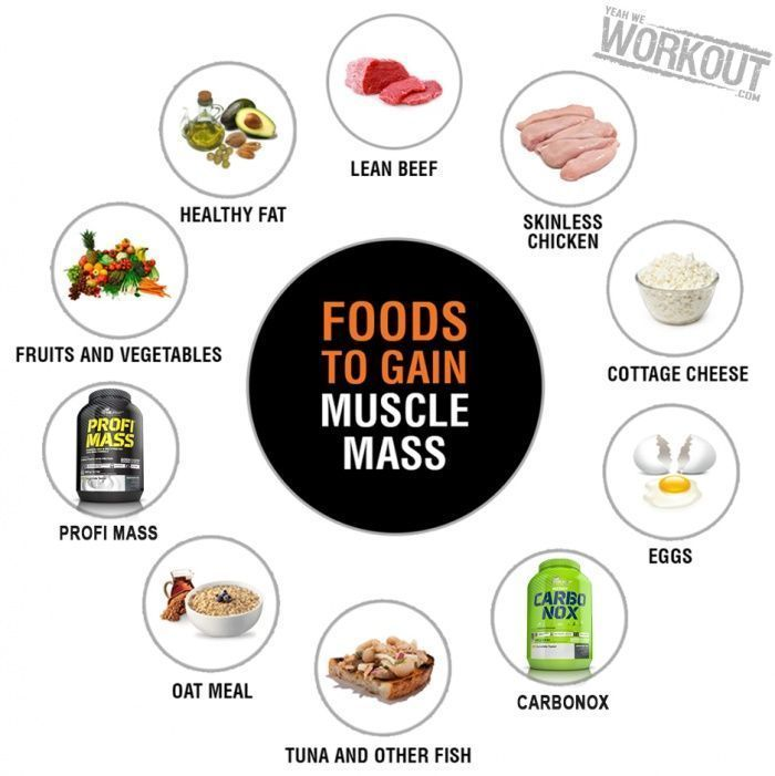 #Abs #Clean #Eating #Fitness #foods #gain #protein shake to gain muscle tips #Abs #Clean #eating #Fi...