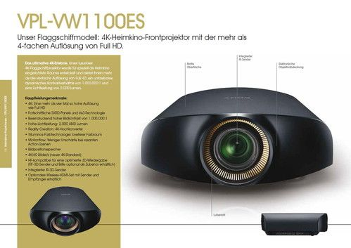 Bester Heimkino-Projektor der Welt: Sony VPL-VW1100ES