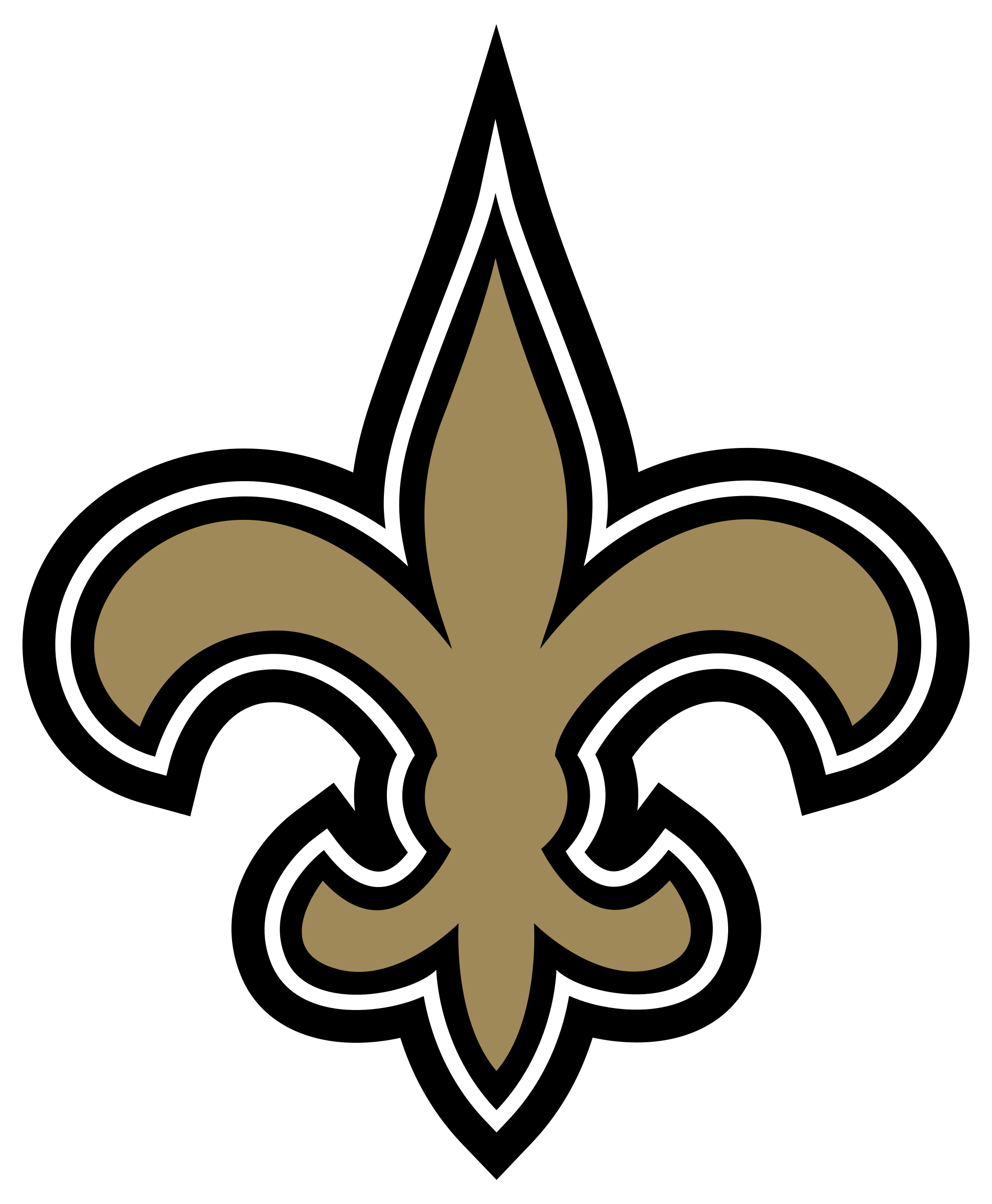 New Orleans Saints Logo New Orleans Saints Logo New Orleans Saints New Orleans