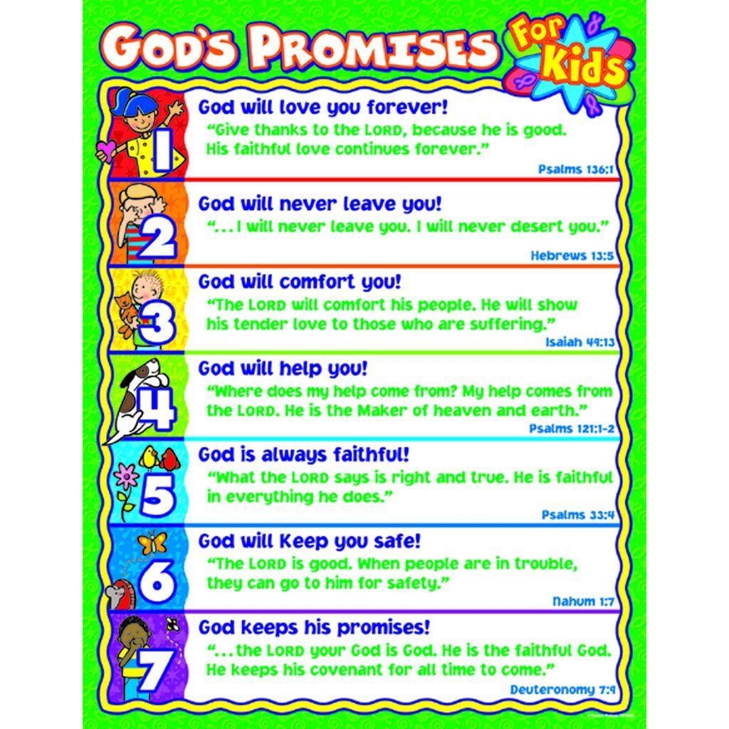 Carson Dellosa God S Promises For Kids Chart