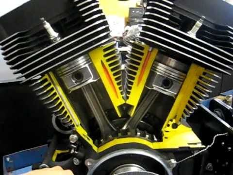 Cool Video on Harley Engine History with sounds of each engine