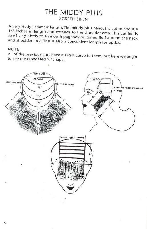 Middy Plus Haircut Diagram 1950s 1960s Style Makeup And Hair