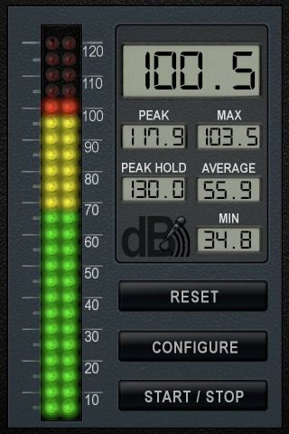 Check out this noise level app to see if you're being