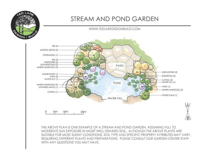 Landscape layout plans with pond ted lare garden center for Garden pond builders essex