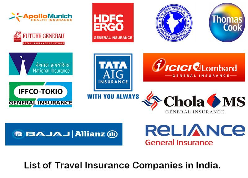 Online Travel Insurance Companies In India 2015 Reviews Travel Insurance Companies Online Travel Travel Insurance